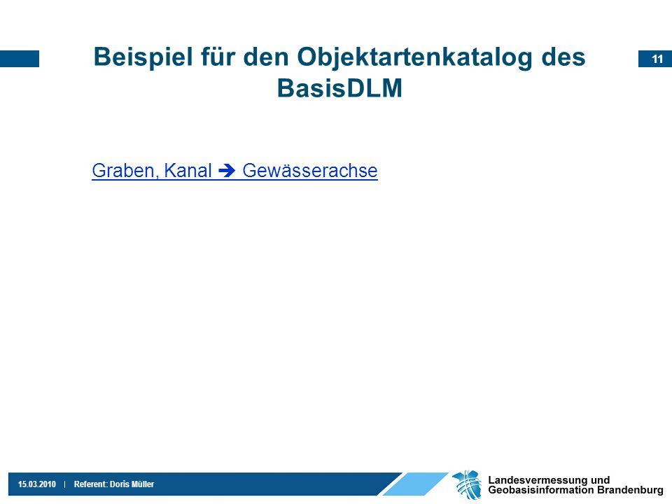 Beispiel für den Objektartenkatalog des BasisDLM