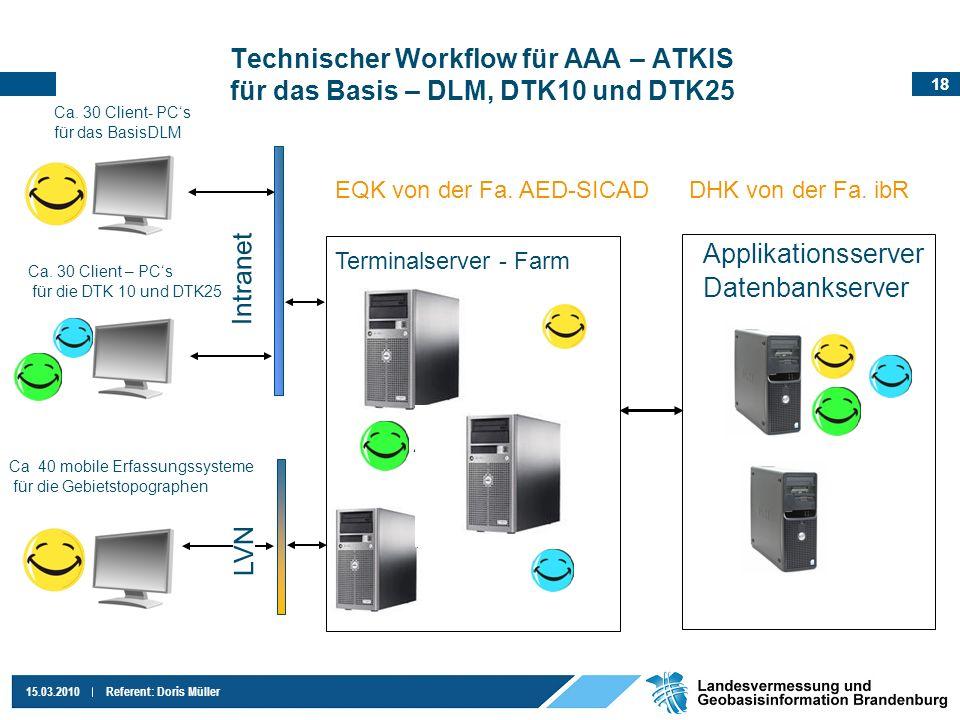 Technischer Workflow für AAA – ATKIS für das Basis – DLM, DTK10 und DTK25