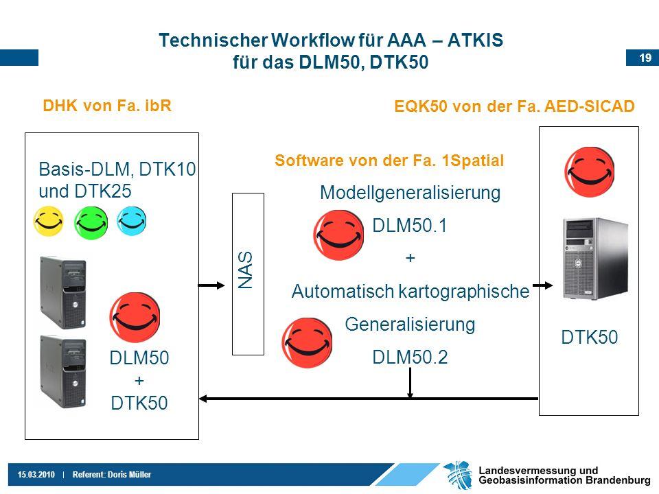Technischer Workflow für AAA – ATKIS für das DLM50, DTK50