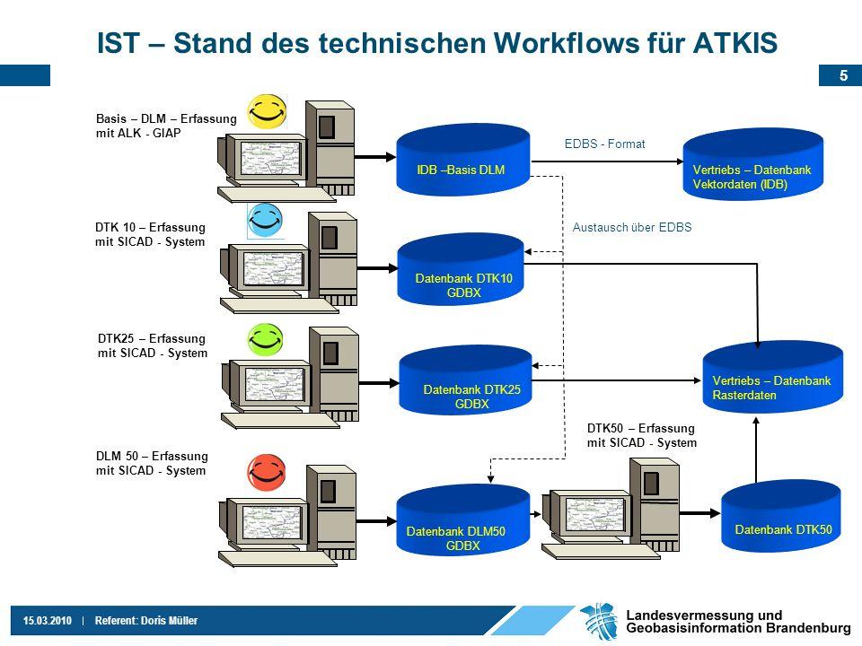 IST – Stand des technischen Workflows für ATKIS