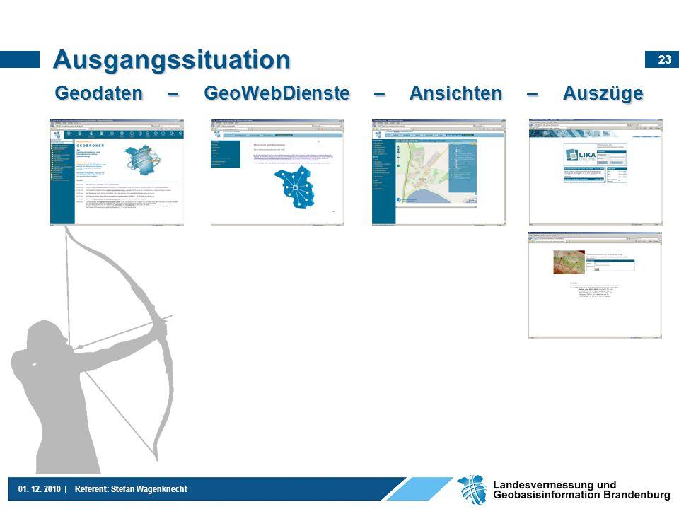 Ausgangssituation Geodaten – GeoWebDienste – Ansichten – Auszüge