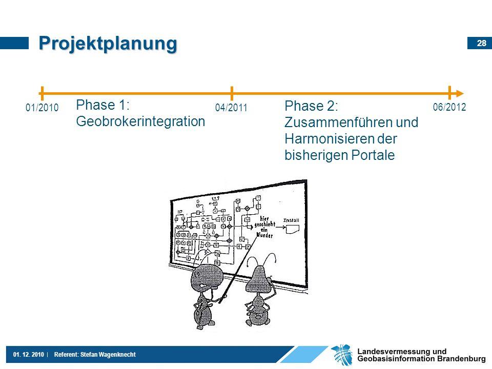 Projektplanung Phase 1: Geobrokerintegration