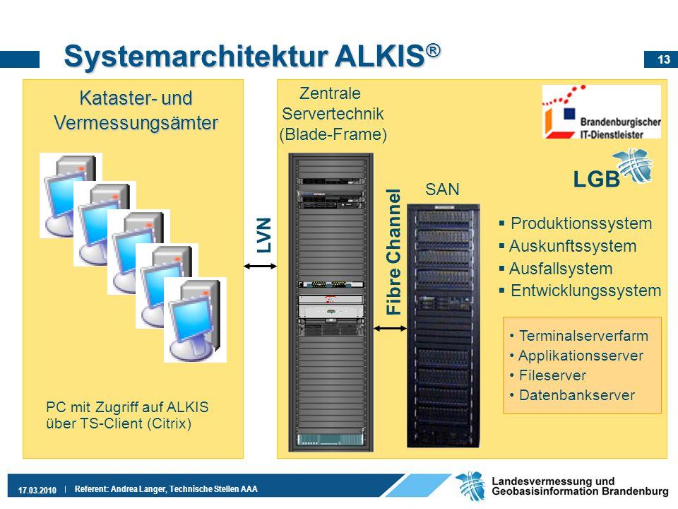 Systemarchitektur ALKIS®