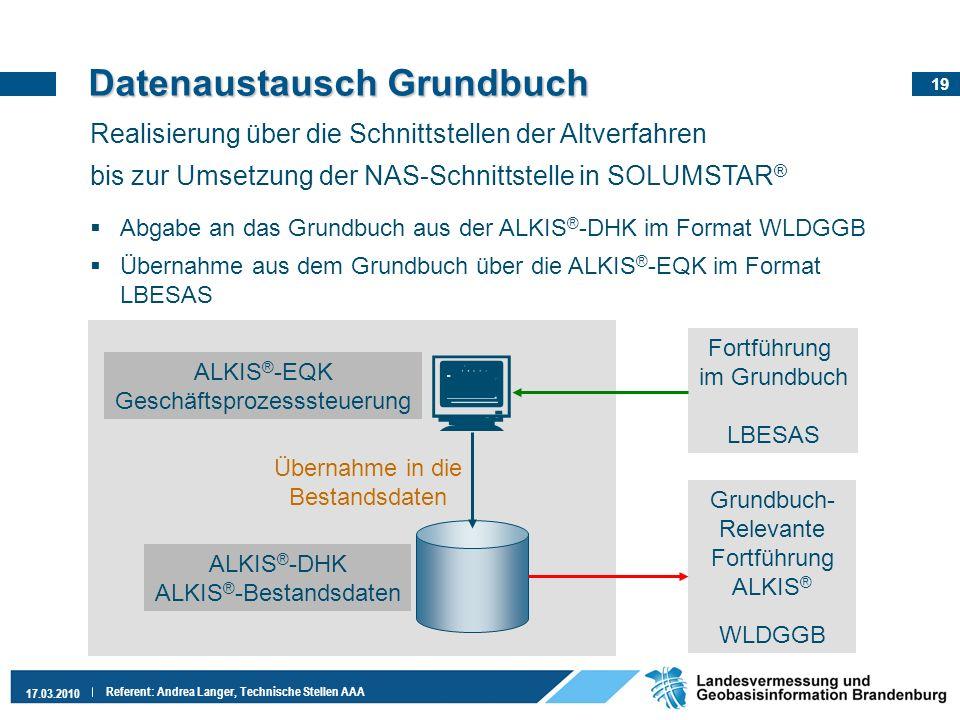 Datenaustausch Grundbuch