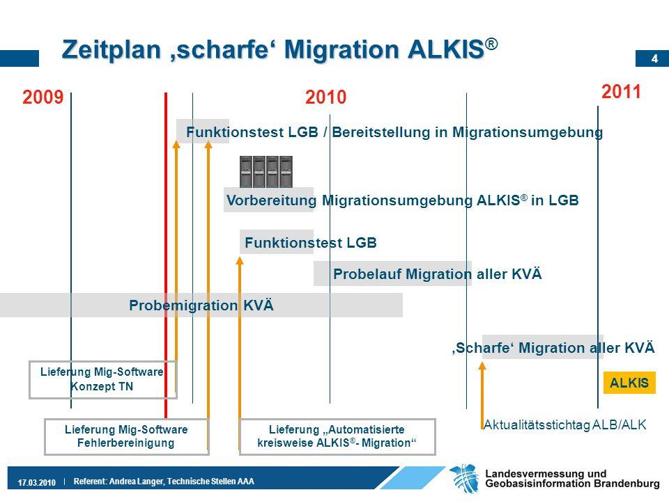 Zeitplan 'scharfe' Migration ALKIS®