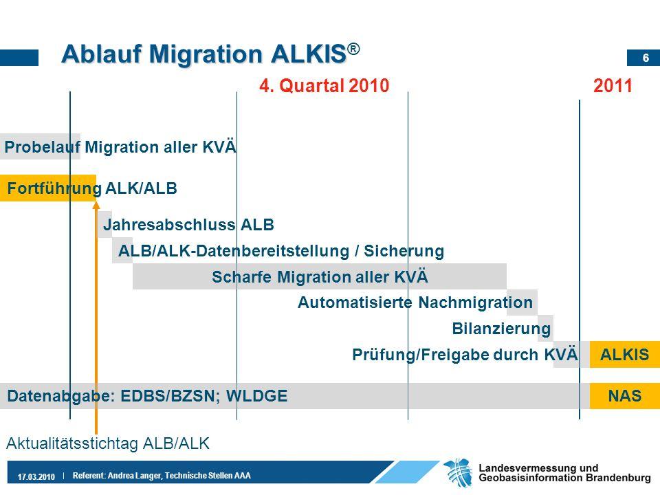 Ablauf Migration ALKIS®