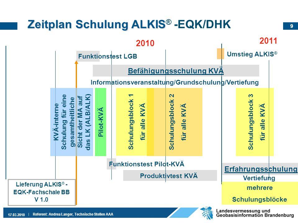 Zeitplan Schulung ALKIS® -EQK/DHK
