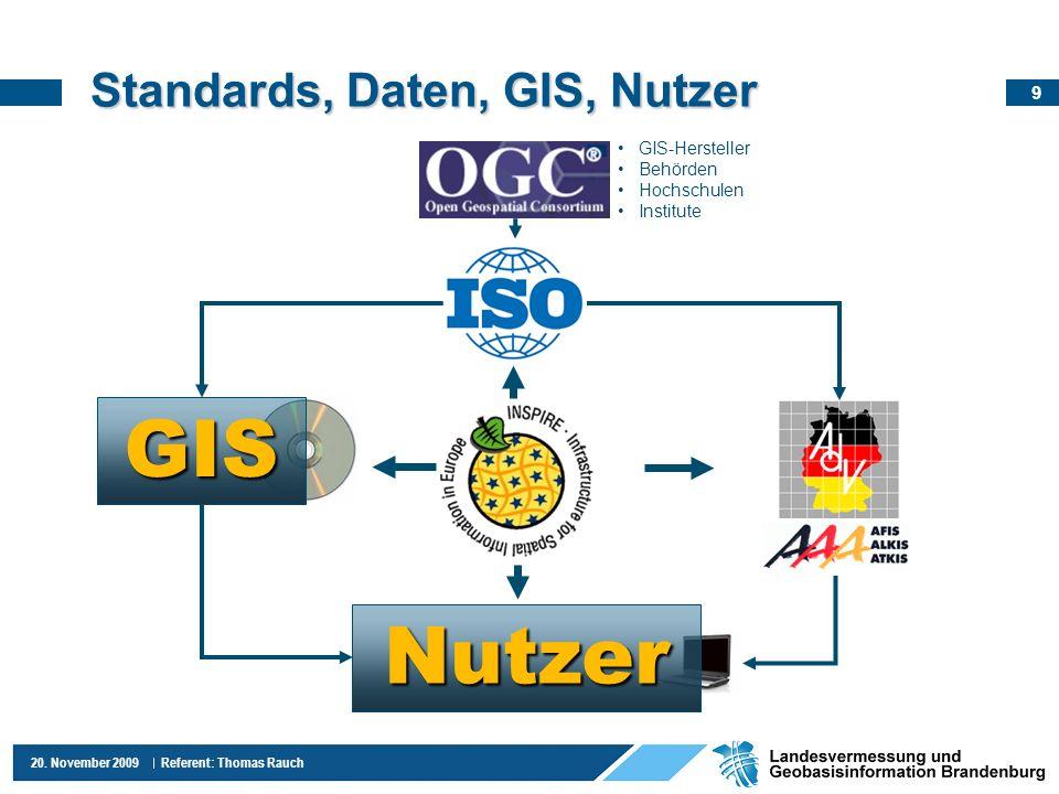 Standards, Daten, GIS, Nutzer
