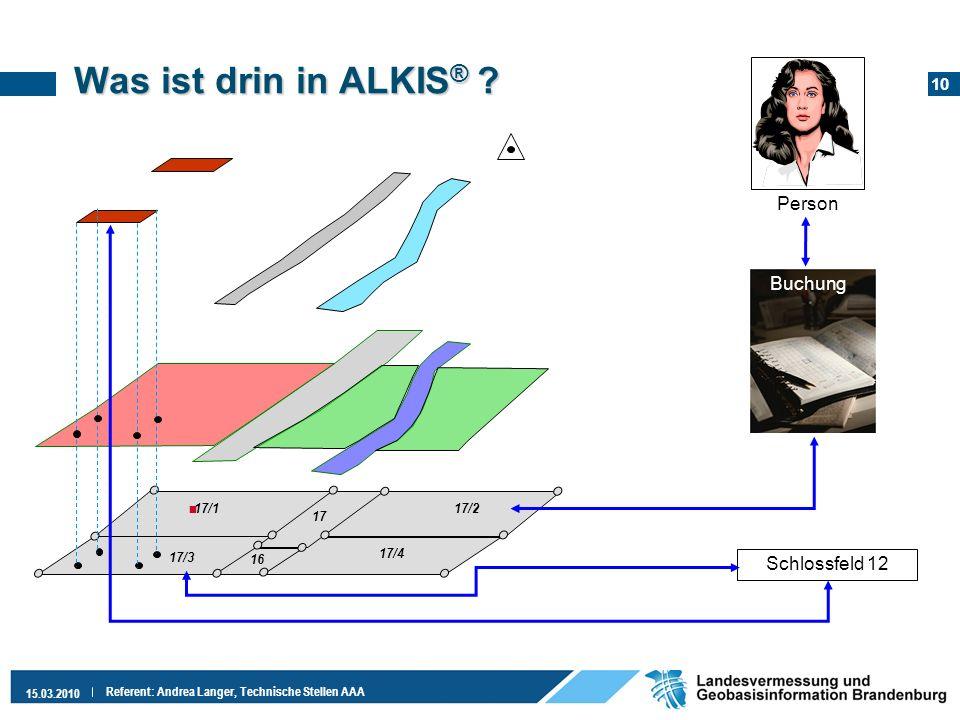 Was ist drin in ALKIS® Person Buchung Schlossfeld 12 10 17/1 17/3