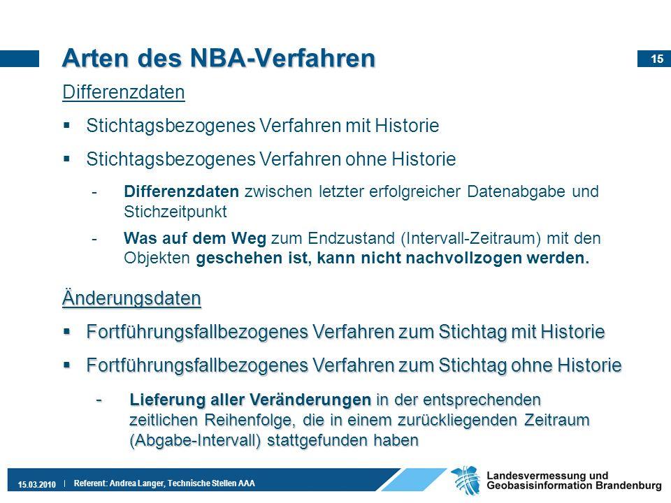 Arten des NBA-Verfahren