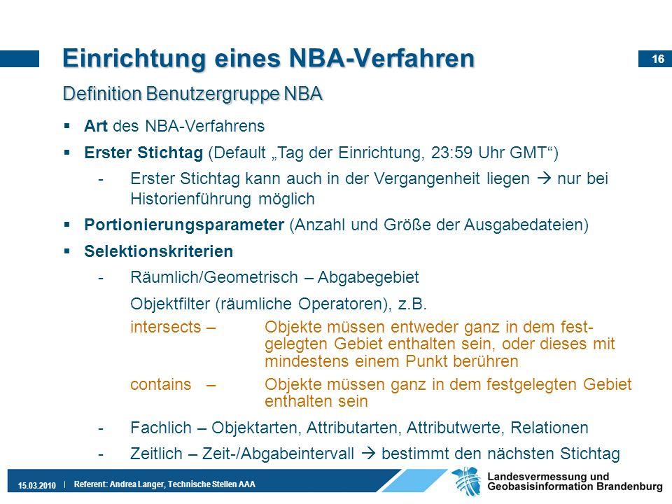 Einrichtung eines NBA-Verfahren