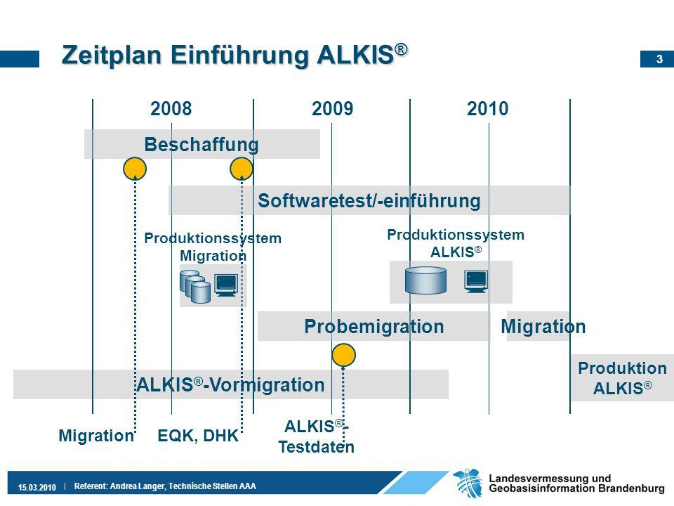 Zeitplan Einführung ALKIS®