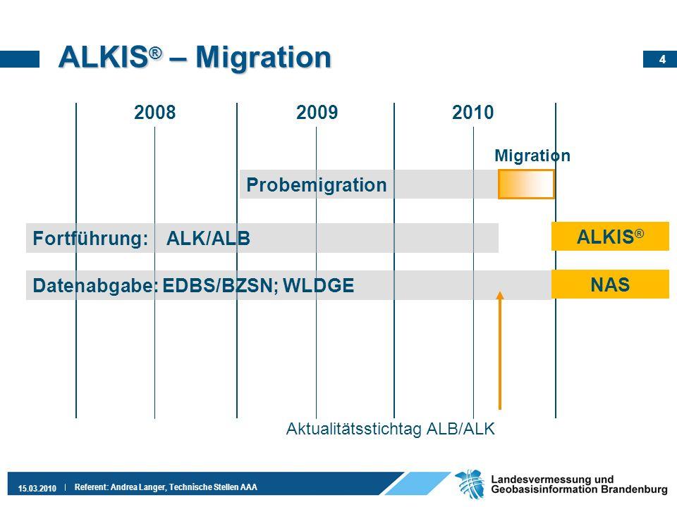 ALKIS® – Migration 2008 2009 2010 Probemigration Fortführung: ALK/ALB