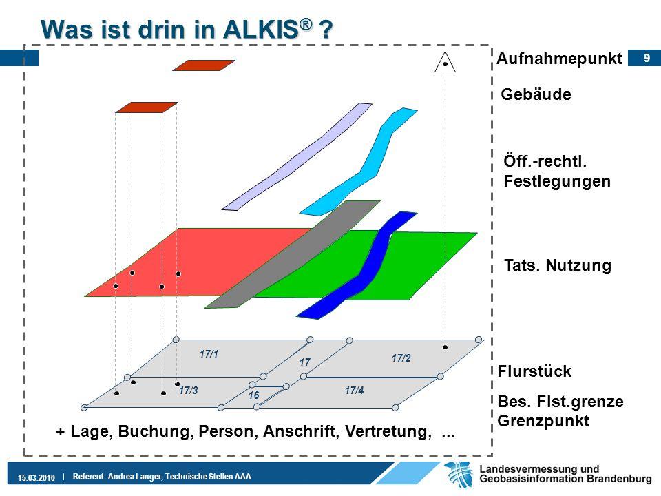 Was ist drin in ALKIS® Aufnahmepunkt Gebäude