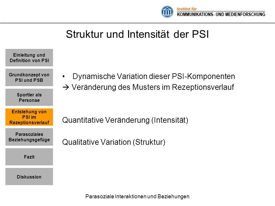 Struktur und Intensität der PSI