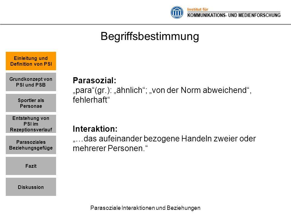 Einleitung und Definition von PSI
