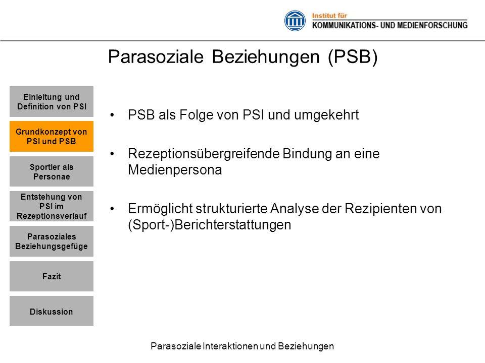 Parasoziale Beziehungen (PSB)