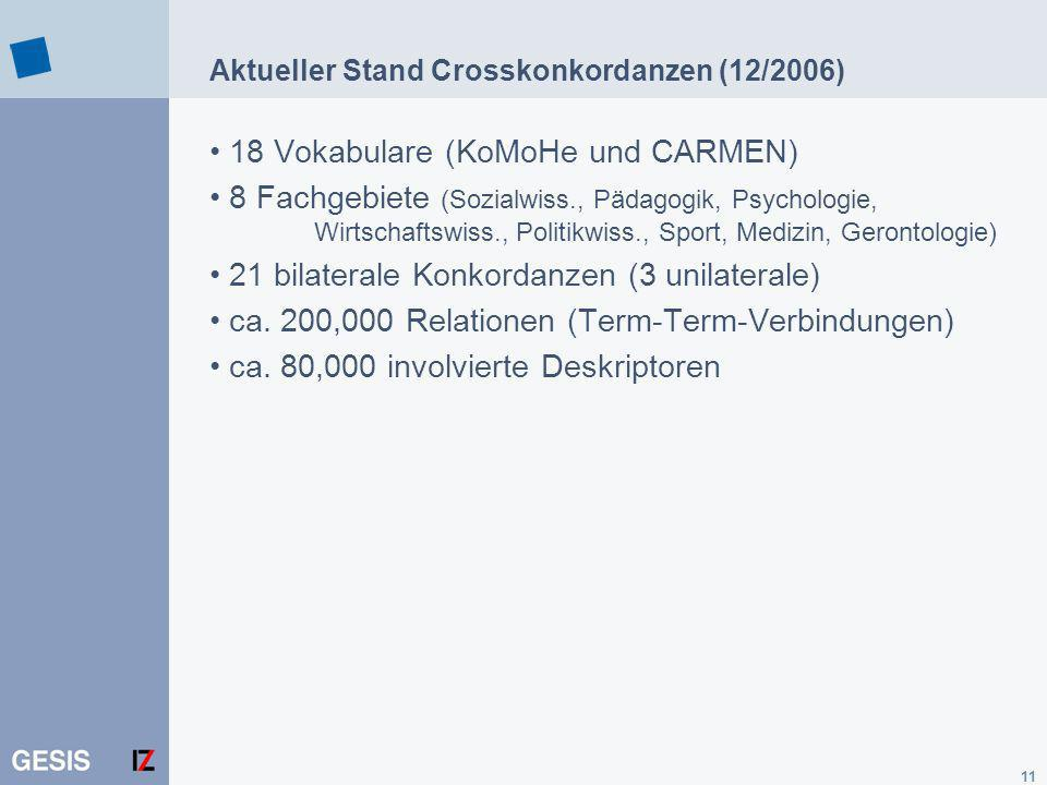 Aktueller Stand Crosskonkordanzen (12/2006)