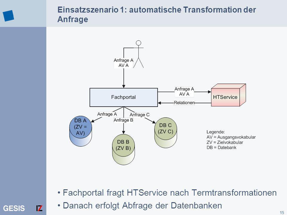 Einsatzszenario 1: automatische Transformation der Anfrage