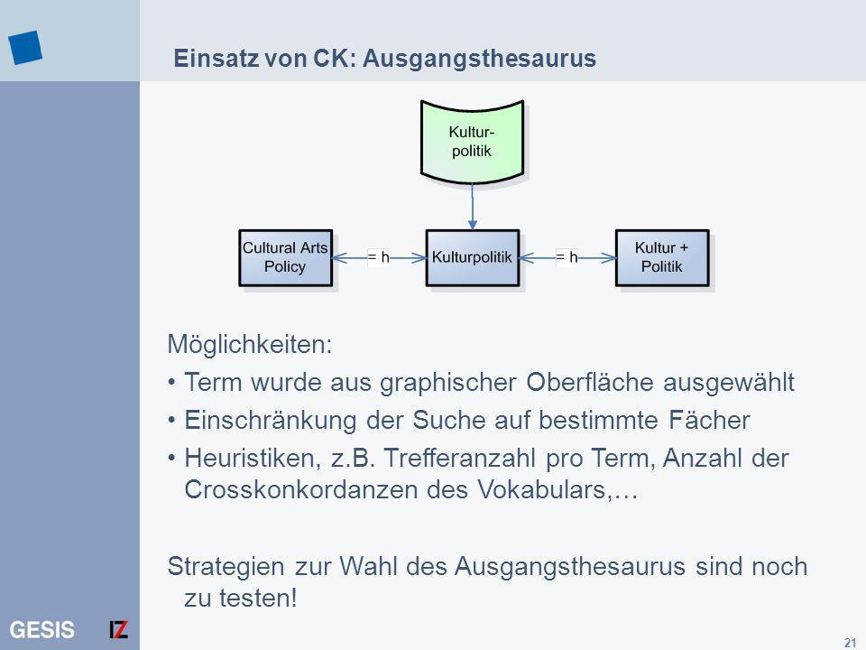 Einsatz von CK: Ausgangsthesaurus