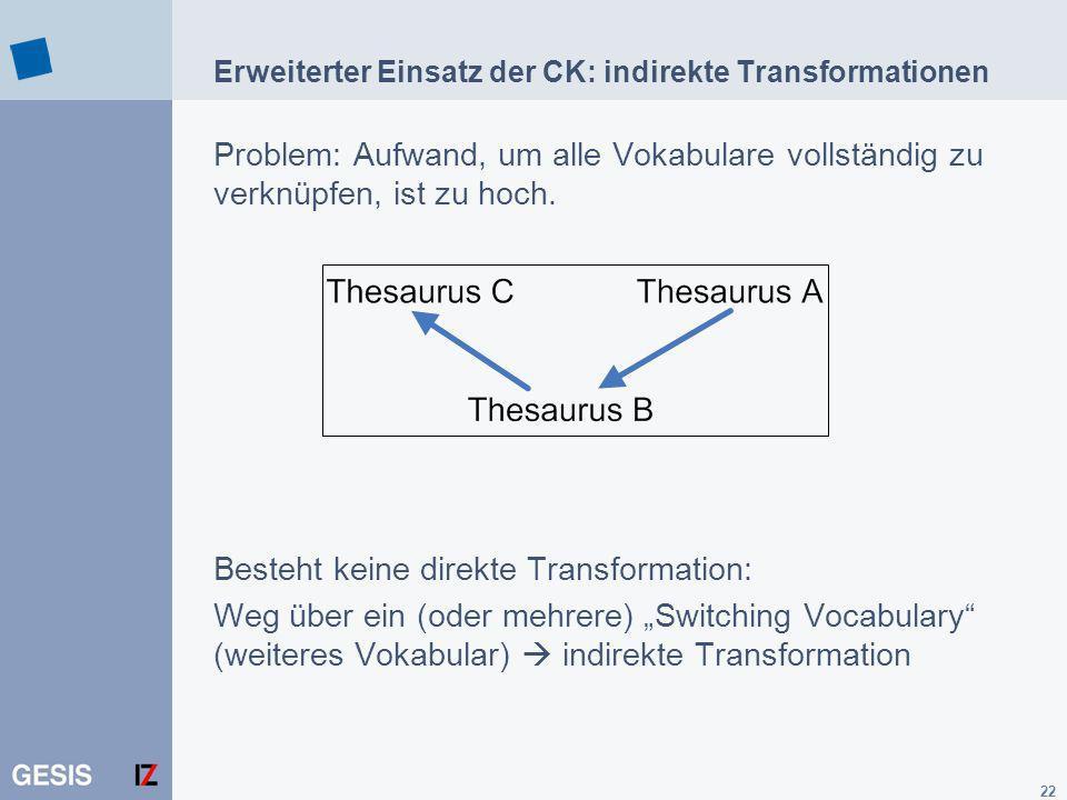 Erweiterter Einsatz der CK: indirekte Transformationen