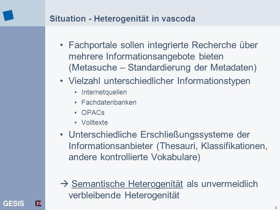 Situation - Heterogenität in vascoda
