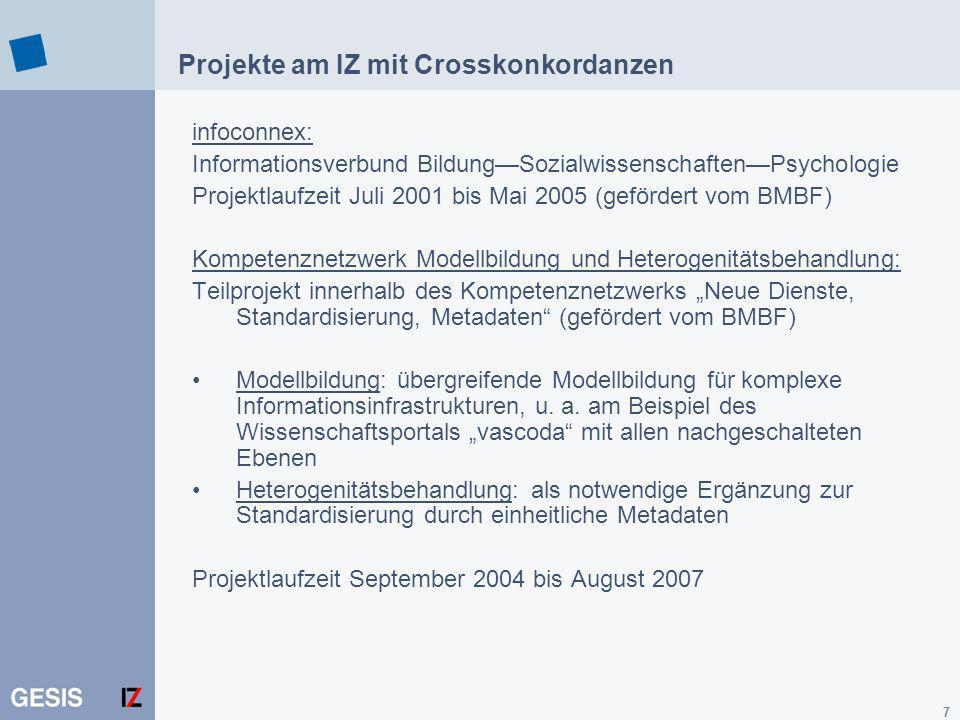 Projekte am IZ mit Crosskonkordanzen