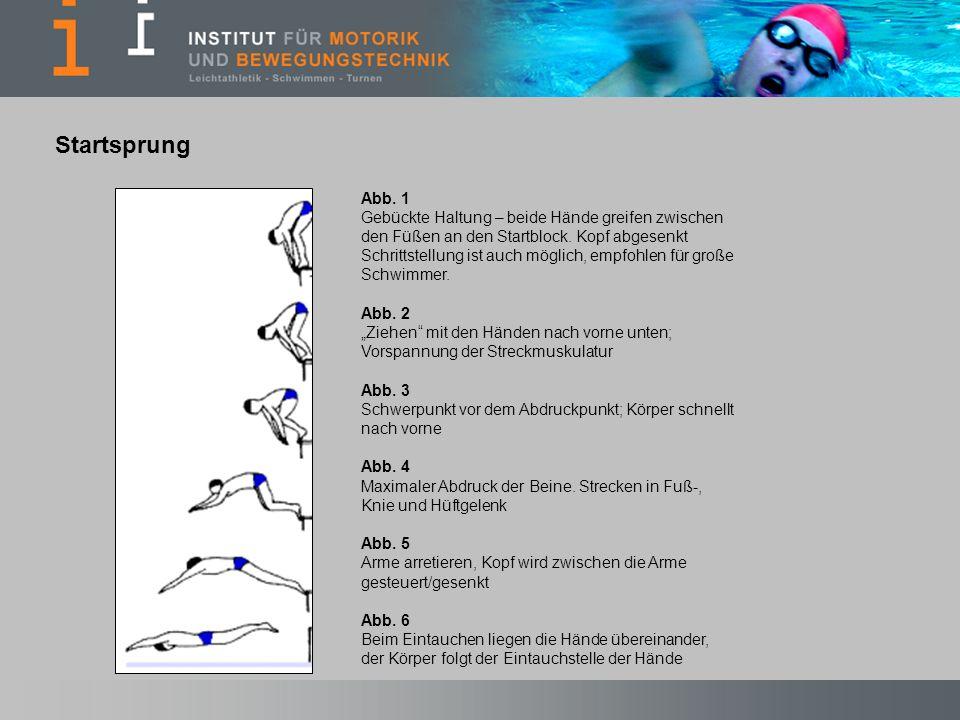 Startsprung Abb. 1.