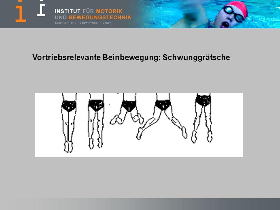 Vortriebsrelevante Beinbewegung: Schwunggrätsche