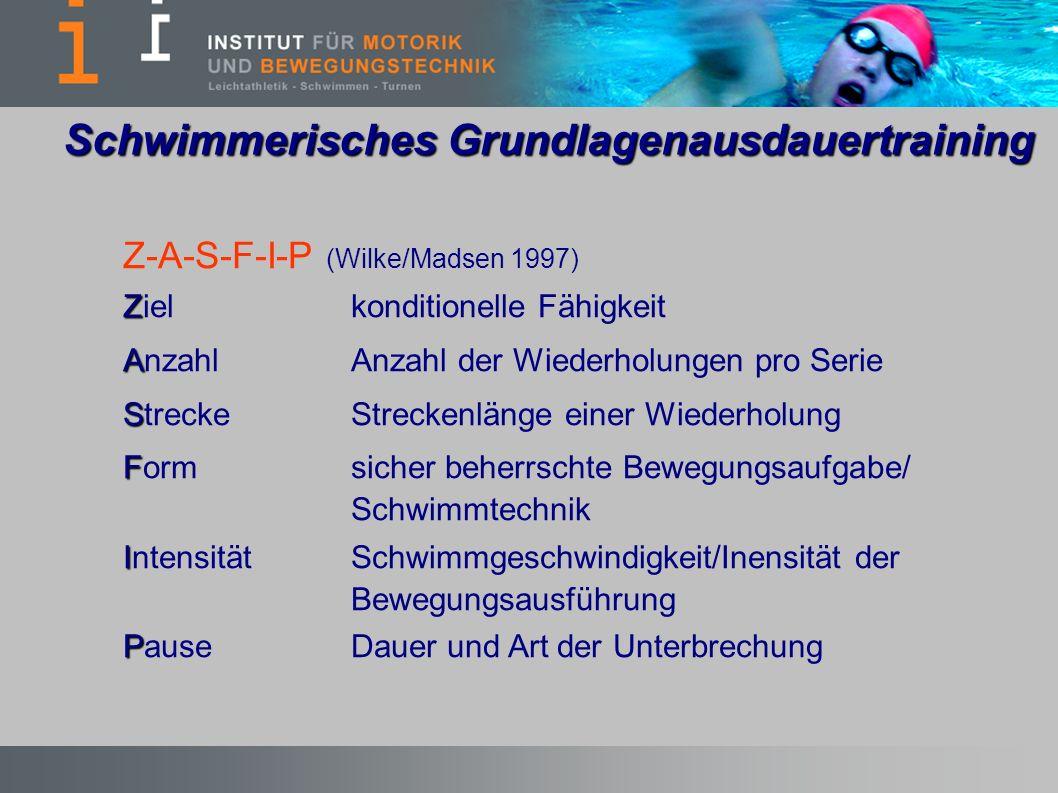 Schwimmerisches Grundlagenausdauertraining