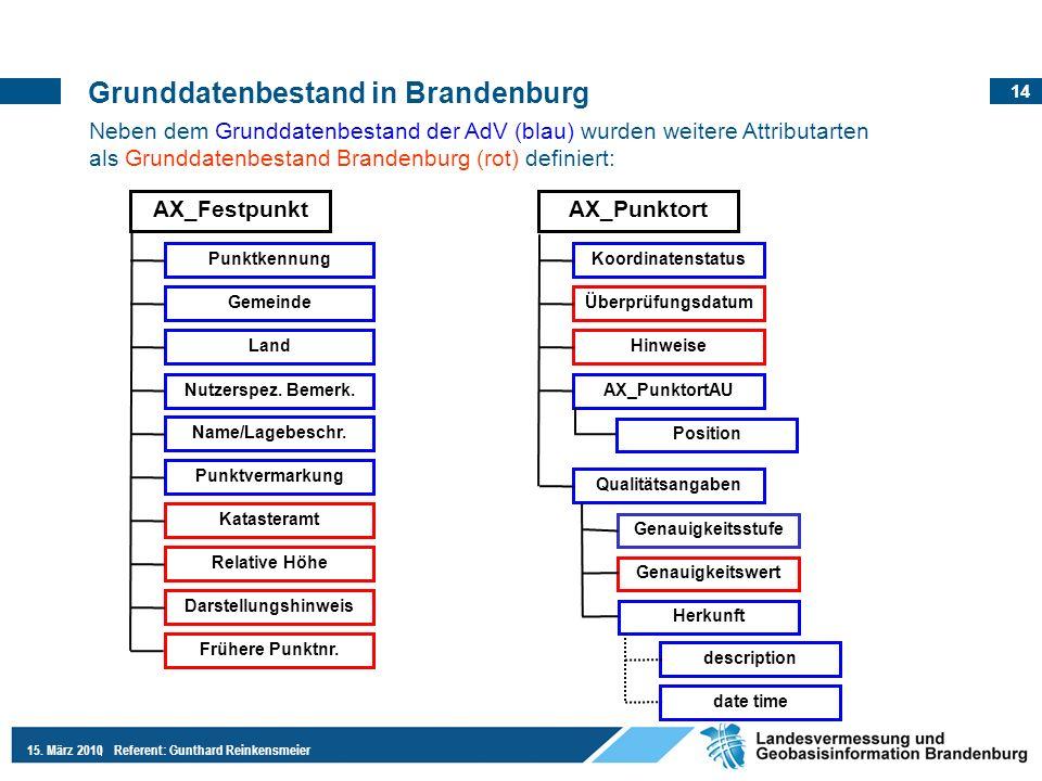 Grunddatenbestand in Brandenburg
