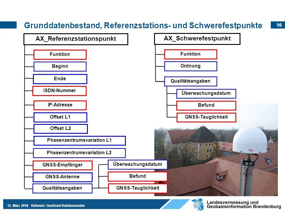 Grunddatenbestand, Referenzstations- und Schwerefestpunkte