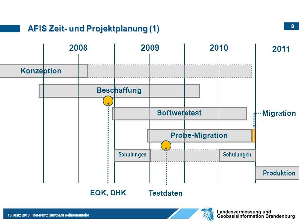 AFIS Zeit- und Projektplanung (1)