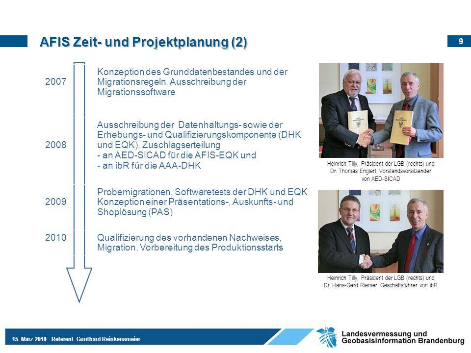 AFIS Zeit- und Projektplanung (2)