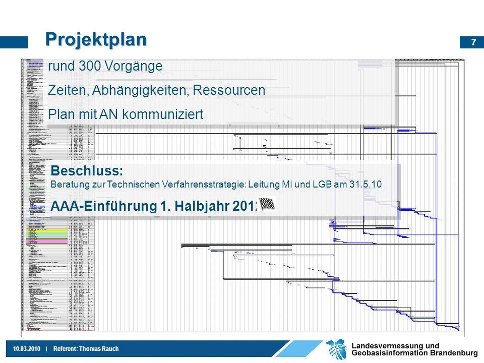Projektplan rund 300 Vorgänge Zeiten, Abhängigkeiten, Ressourcen