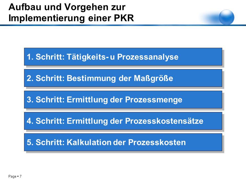 Aufbau und Vorgehen zur Implementierung einer PKR