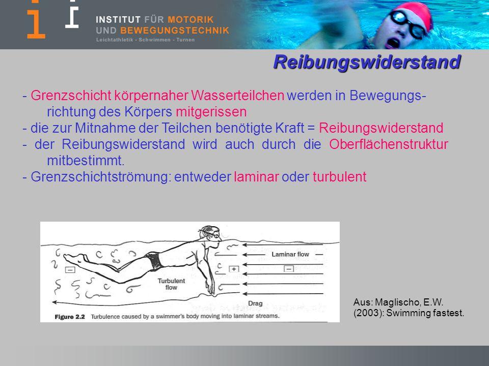 Reibungswiderstand - Grenzschicht körpernaher Wasserteilchen werden in Bewegungs-richtung des Körpers mitgerissen.