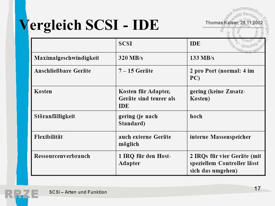 Vergleich SCSI - IDE SCSI IDE Maximalgeschwindigkeit 320 MB/s 133 MB/s