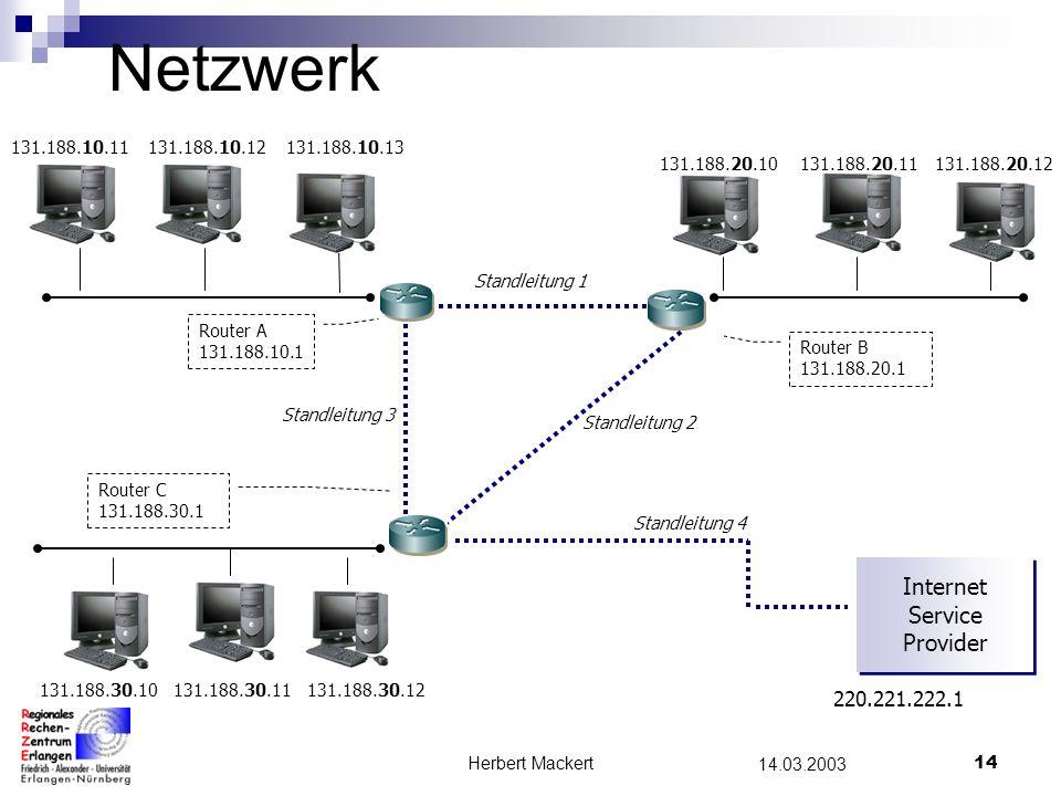 Netzwerk Internet Service Provider 220.221.222.1 131.188.10.11