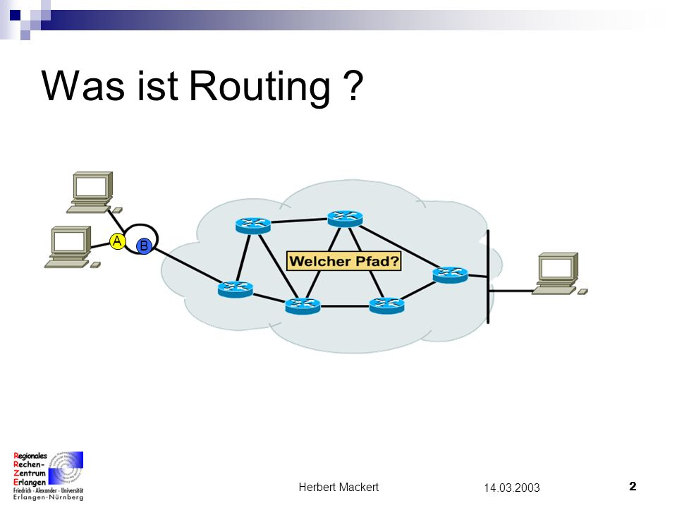Was ist Routing A. B.