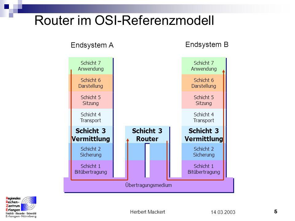 Router im OSI-Referenzmodell