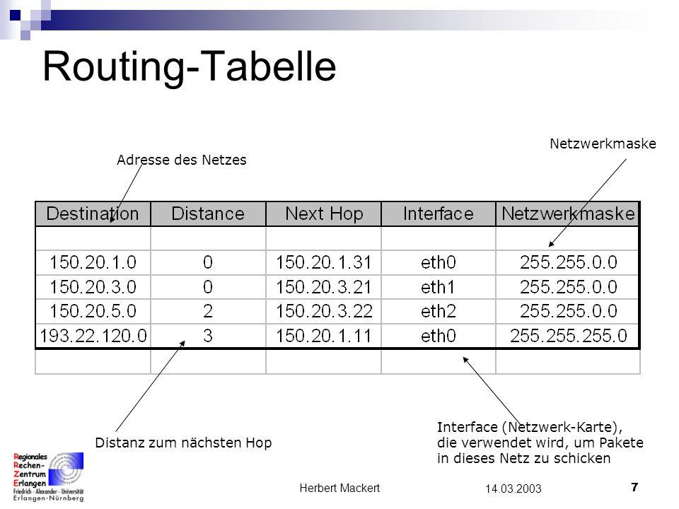 Routing-Tabelle Netzwerkmaske Adresse des Netzes