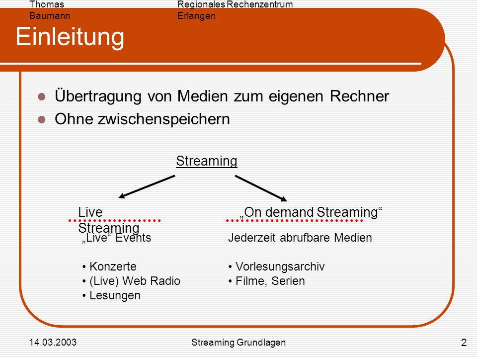 Einleitung Übertragung von Medien zum eigenen Rechner