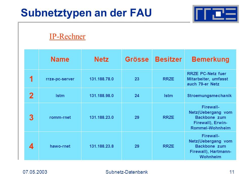 Subnetztypen an der FAU