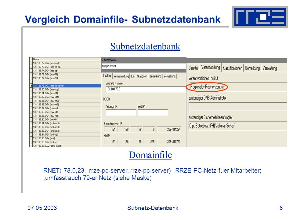 Vergleich Domainfile- Subnetzdatenbank