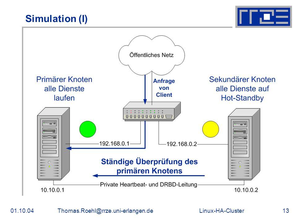 Simulation (I) 01.10.04 Thomas.Roehl@rrze.uni-erlangen.de