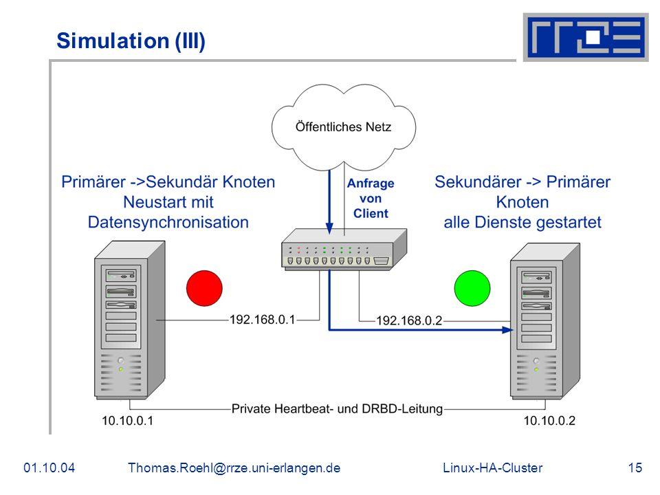 Simulation (III) 01.10.04 Thomas.Roehl@rrze.uni-erlangen.de