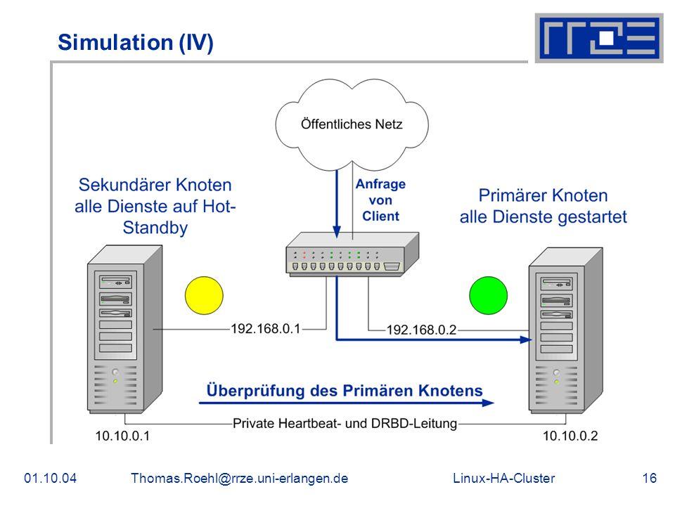 Simulation (IV) 01.10.04 Thomas.Roehl@rrze.uni-erlangen.de