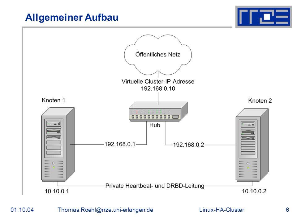 Allgemeiner Aufbau 01.10.04 Thomas.Roehl@rrze.uni-erlangen.de