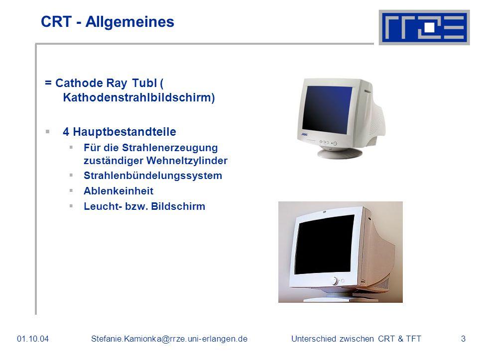CRT - Allgemeines = Cathode Ray Tubl ( Kathodenstrahlbildschirm)
